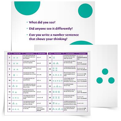Simple subitizing activities that will help students see patterns, describe patterns, notice that other students perceive the same objects differently, and connect numbers represented as dots to equations.