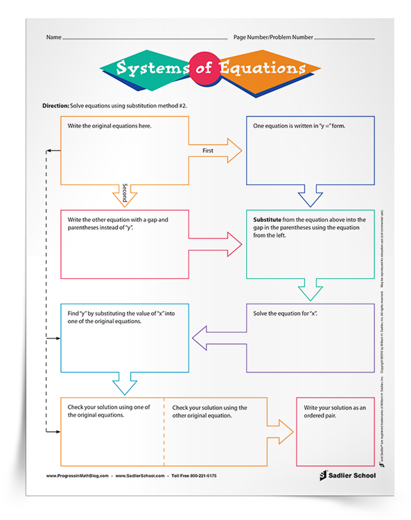 systems-of-equation-activity-750px.png