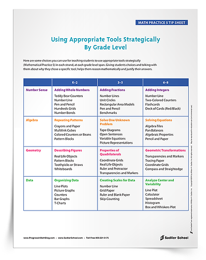 The Mathematical Practices PDF I have for download is a tip sheet with examples of tools you can put into practice. This tip sheet outlines choices you can use for teaching students to use appropriate tools strategically in each strand, at each grade level span. By giving students choices and talking with them about why they chose a specific tool, you can help them grow in their choice of strategies.