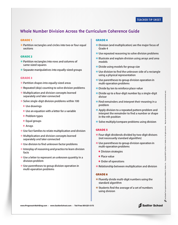 whole-number-division-across-the-curriculum-coherence-guide-750px.png