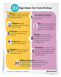 ten-high-stakes-assessment-terms-to-know-poster-750px.png