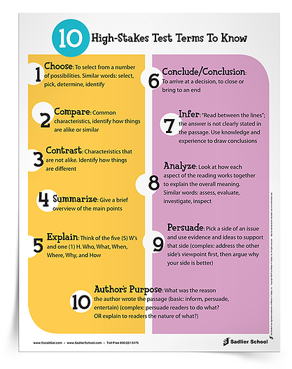 A similar download you may find useful is Vocab Gal's 10 High-Stakes Test Terms to Know Poster. Vocab Gal suggests that teachers incorporate these terms into classroom activities and should clarify how best to answer each question stem while the stakes are low.