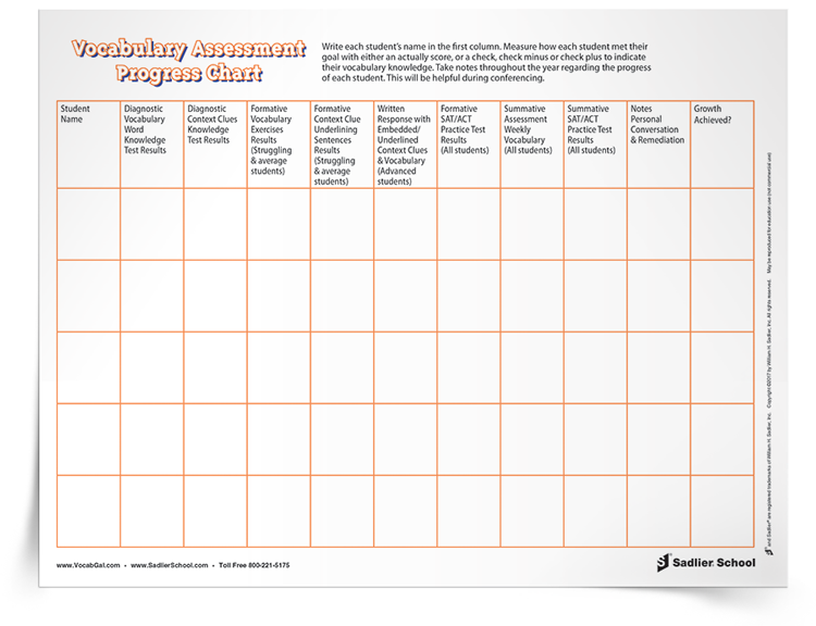Administering a pre-assessment to students will provide the benchmark needed to see improvement throughout the year. Using the Vocabulary Assessment Progress Chart helps teachers to keep track of students' progress and adjust instruction accordingly.