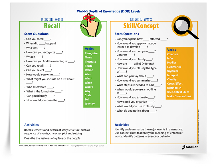 components-of-balanced-litearcy-dok-levels-750px.png