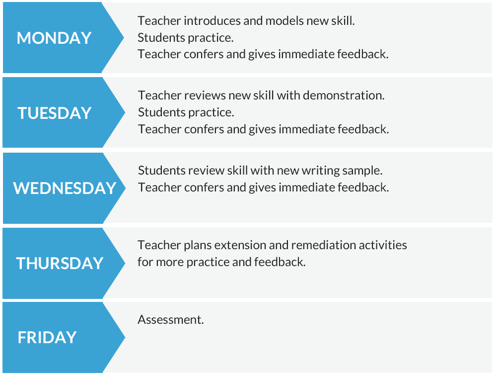 effective-grammar-instruction-schoolwide-week.png