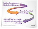 Reading-Comprehension-Strategies-Poster