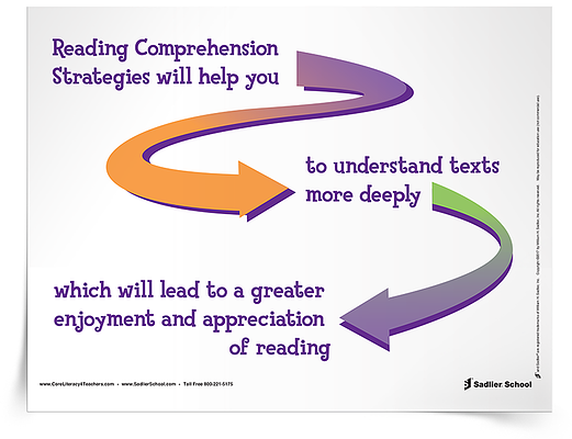 reading-comprehension-strategies-inspiration-poster-750px.png