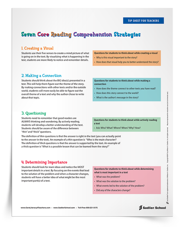 Types of Comprehension Strategies – Download a student-friendly version of the seven core reading comprehension strategies that can be added to students' reading binders and/or journals.
