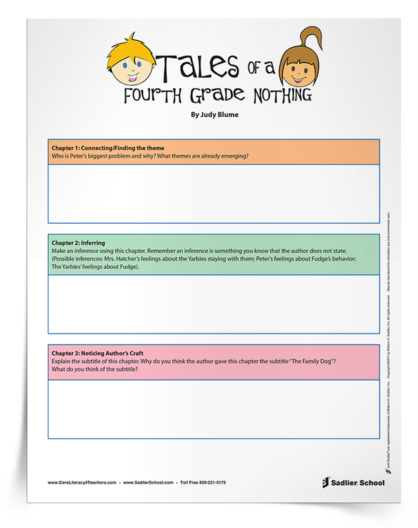 Available for download are core comprehension questions based on a long-time favorite novel for both adults and children Tales of a Fourth Grade Nothing by Judy Blume.