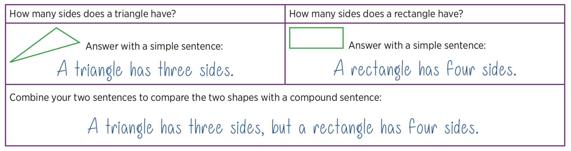 math-and-ela-activities-geometry-compound-sentences