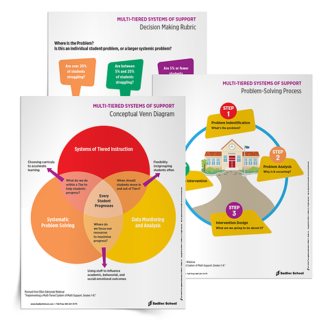 MTSS in education – Download these resources provided today to include in your next department, team meeting, or professional development session so you can explain the multi-tiered process to your colleagues.