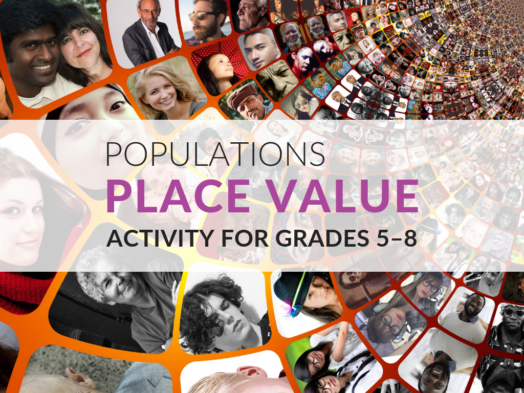The Populations Place Value Activity uses the idea of place value to help students get used to the idea of telling the factor—or how many times greater—one country's population is than another country's population. My printable place value activity is appropriate for Grades 5–8.