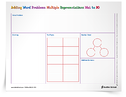 strategies-for-solving-math-word-problems-mat-multiple-representations