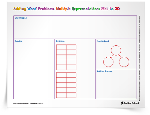 Math Graphic Organizer #1– Word Problem Solving Mats