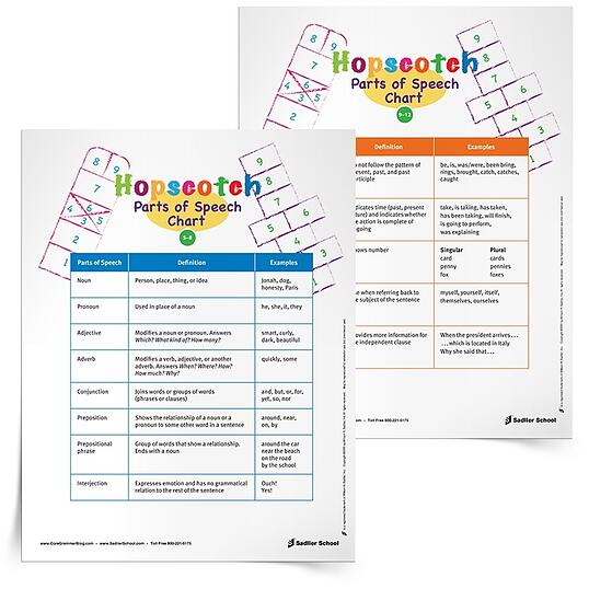 Hopscotch is a game whose origins date back to Roman times. If you give the traditional game of hopscotch a grammar twist you end up with a creative way to teach parts of speech. For the parts of speech key with definitions and examples, download the Hopscotch Parts of Speech Activity!