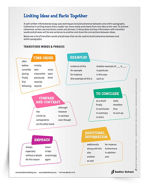 A well-written informational essay uses techniques to build coherence between and within paragraphs. Coherence in writing means that a reader can move easily and clearly from one idea to the next. To achieve coherence, writers use transitions words and phrases. Linking ideas and key information with transition words and phrases will tie one sentence to another and show the connections between ideas.  Below is a tip sheet that lists transition words and phrases that can be used to build coherence between and within paragraphs. Download my Informative/Explanatory Writing Kit to make get the worksheet for your students!