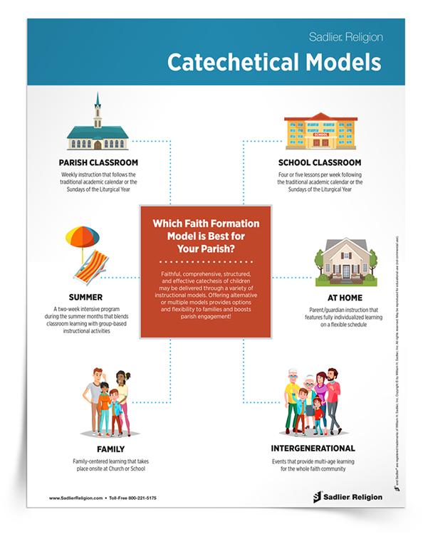 <em>Catechetical Models</em> Tip Sheet