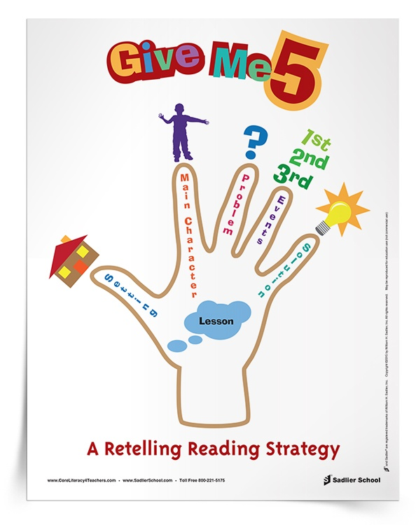 Give Me Five Reading Strategy For Grades K 2