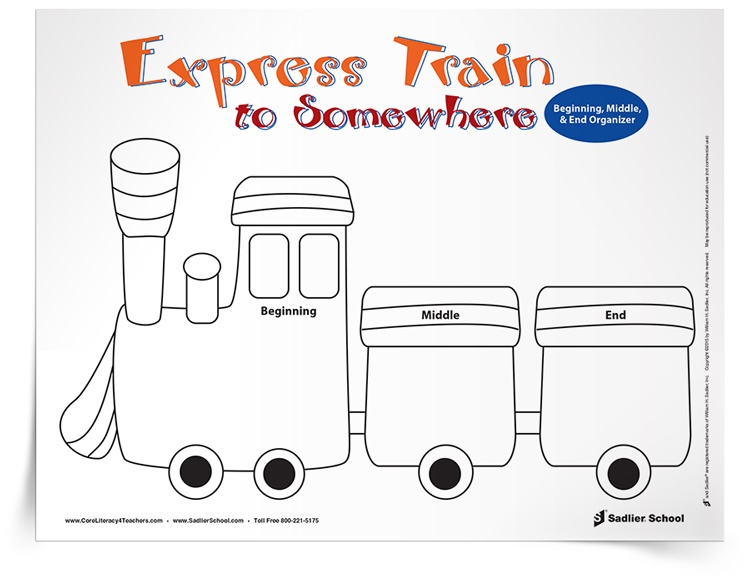 <em>Express Train to Somewhere</em> Beginning, Middle and End Organizer