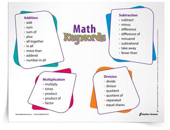 Math_Keywords_TipSheet_thumb_350px