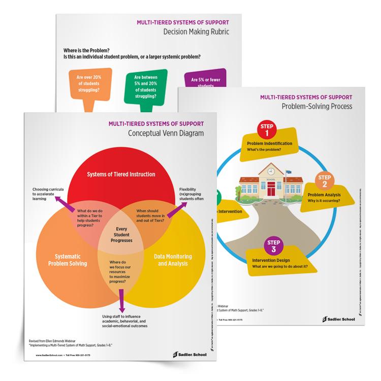 mtss-in-education-mtss-framework